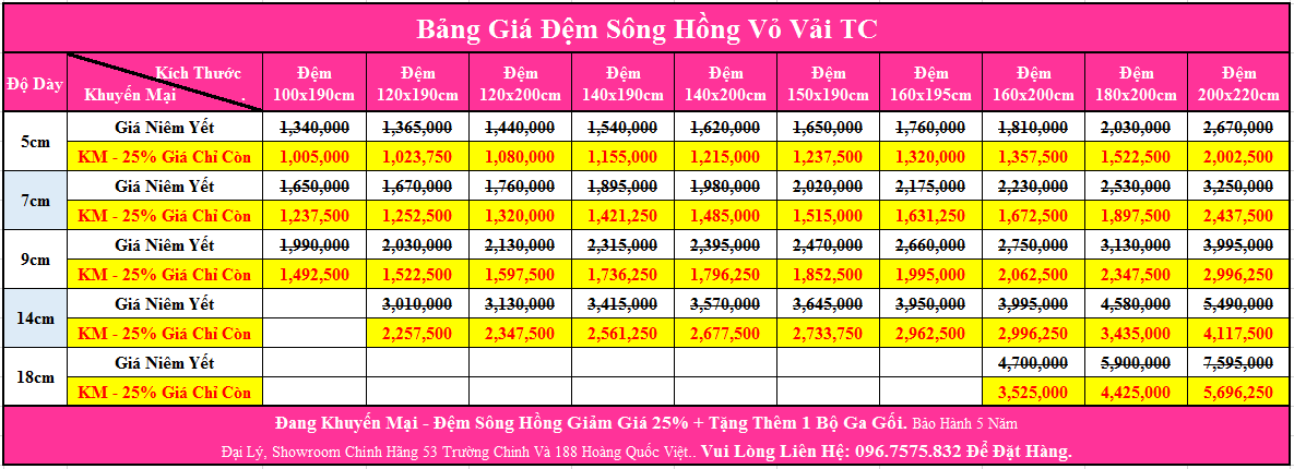 bang gia dem song hong vo vai tc
