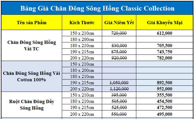 bang gia chan dong song hong