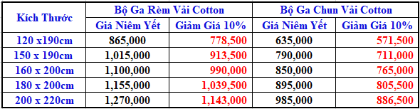 bang gia bo chan ga vai Cotton